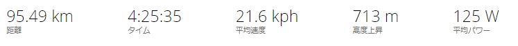 f:id:bicycle-sapp:20210724205519j:plain