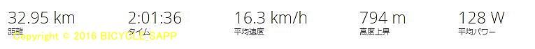 f:id:bicycle-sapp:20210726224801j:plain