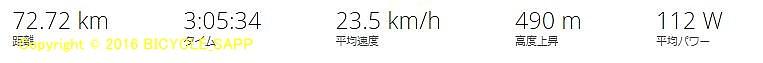 f:id:bicycle-sapp:20210726224830j:plain