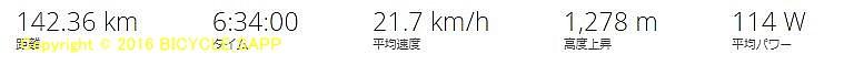 f:id:bicycle-sapp:20210809213739j:plain