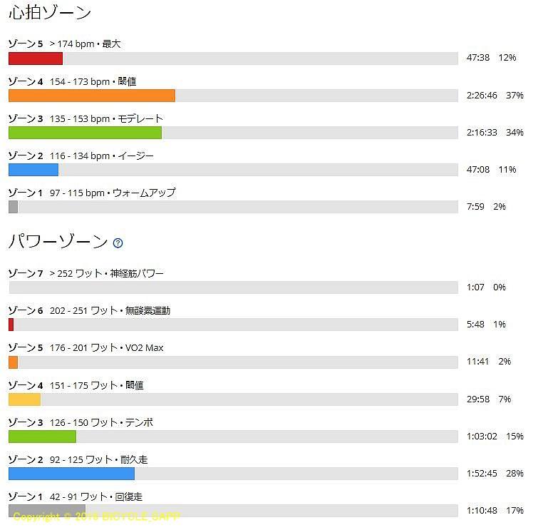 f:id:bicycle-sapp:20210809213752j:plain
