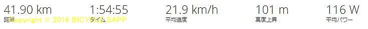 f:id:bicycle-sapp:20210818235915j:plain