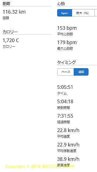 f:id:bicycle-sapp:20210822225745j:plain