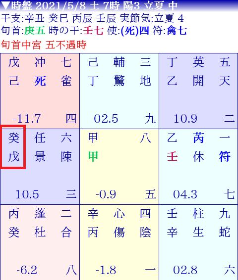 f:id:bifum:20210508164213p:plain