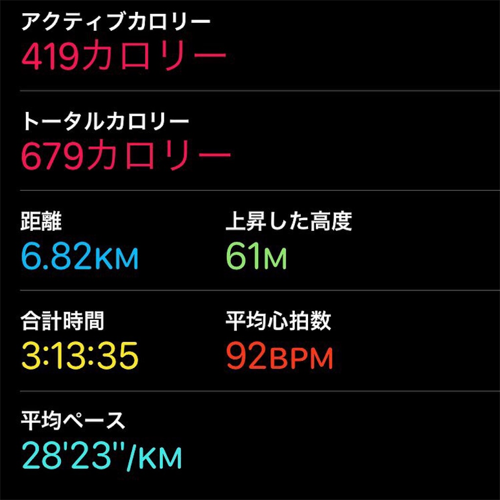 f:id:big-yamatohou:20190324175010j:image