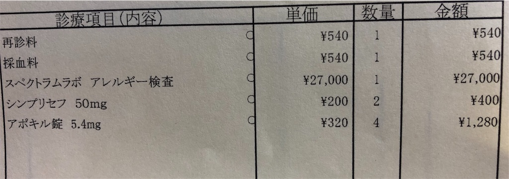犬のアレルギー検査 料金