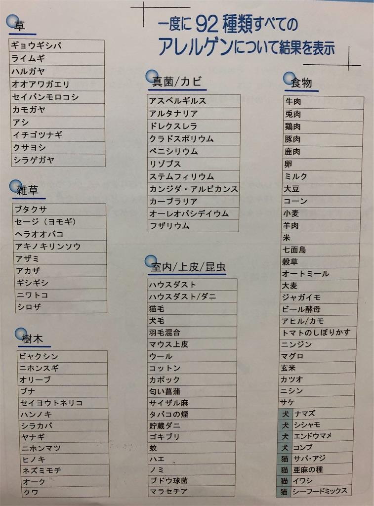 スペクトラム ラボ ジャパン アレルギー検査
