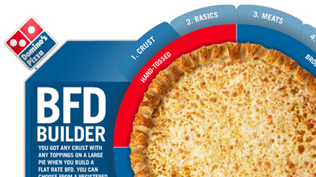 Domino's BFD