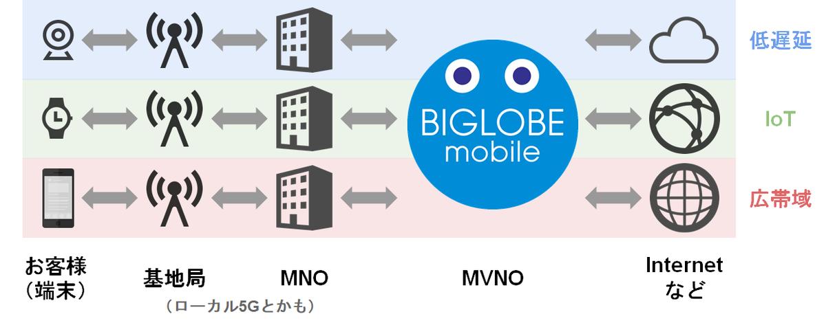 f:id:biglobe-editor1:20200420150825p:plain
