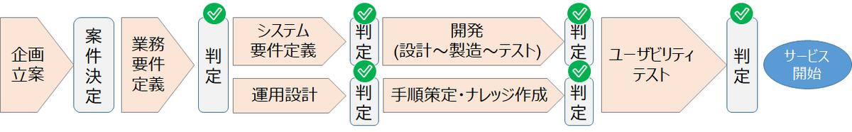 f:id:biglobe-editor1:20200825103617p:plain