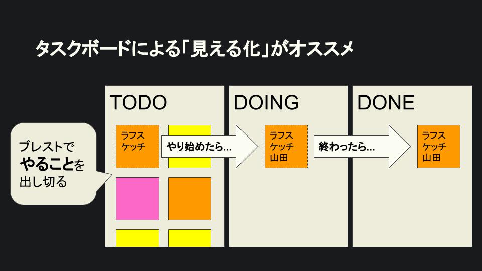 f:id:biglobe-editor2:20200821100704p:plain