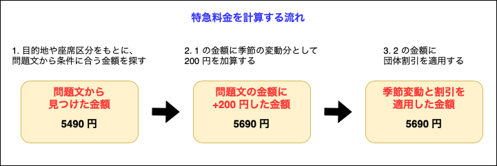 f:id:biglobe-editor2:20201225190658p:plain