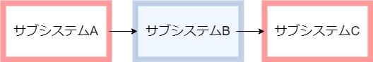 f:id:biglobe-editor2:20210827090426j:plain