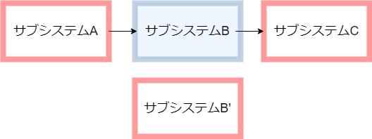 f:id:biglobe-editor2:20210827090446j:plain
