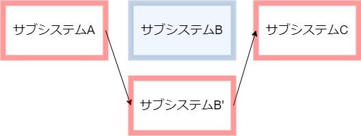 f:id:biglobe-editor2:20210827090459j:plain