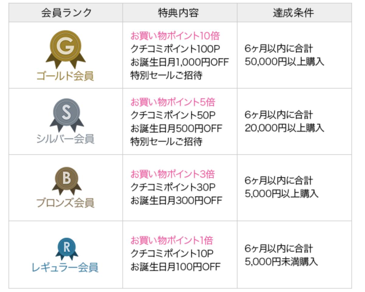 f:id:bihaku-michi:20200522223332p:plain