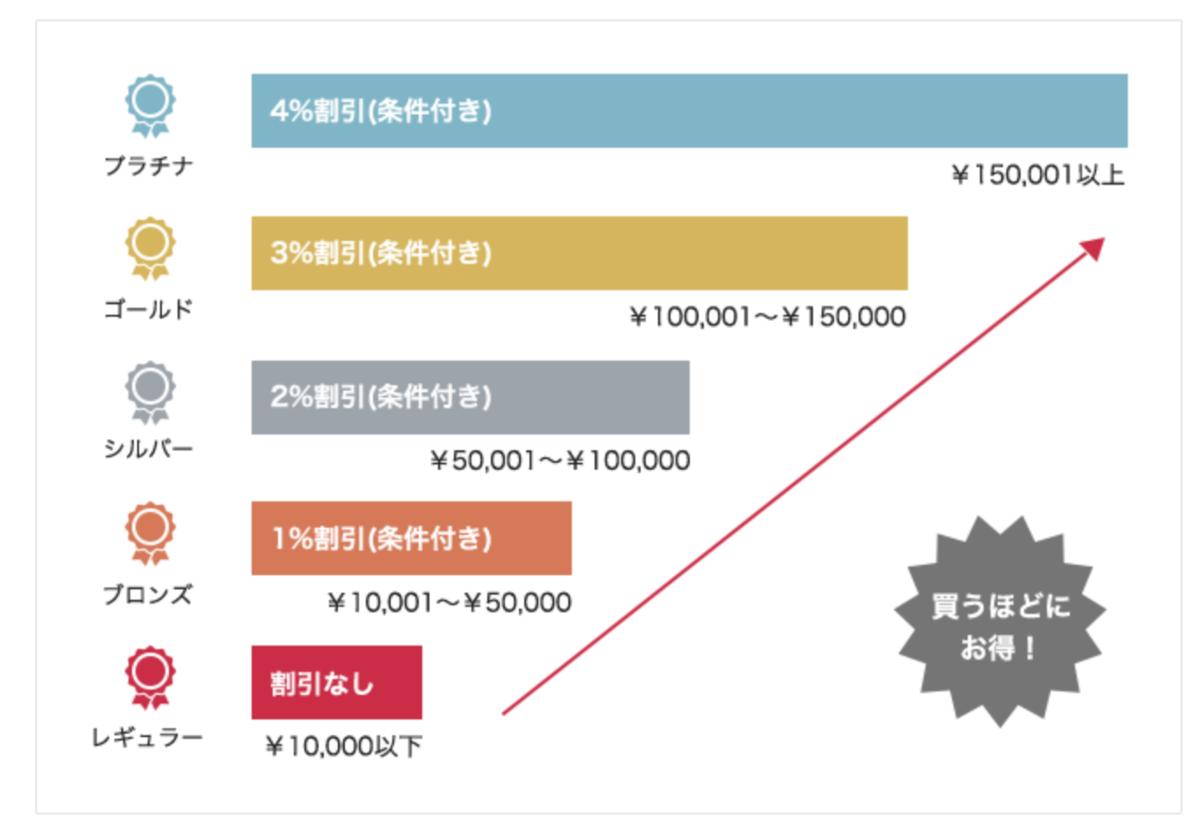f:id:bihaku-michi:20200522234131p:plain