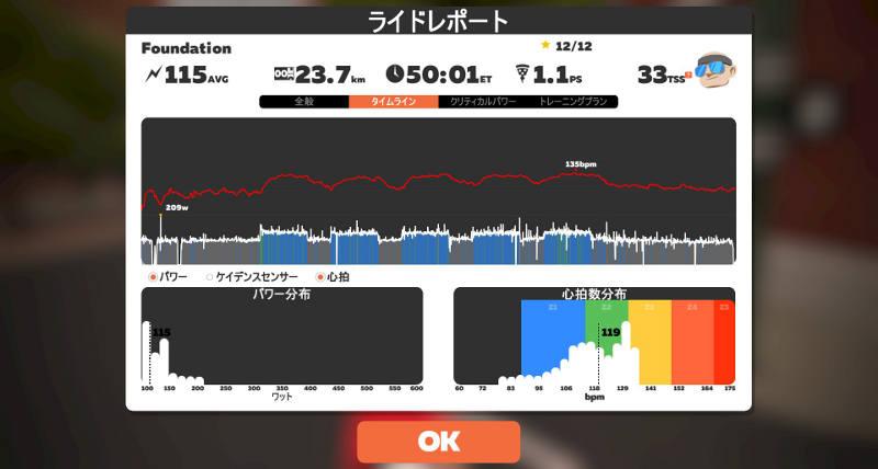 f:id:bike_kintore_ham:20190429224540j:plain