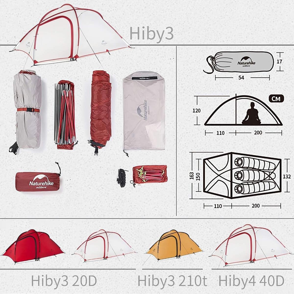 f:id:bikecamper:20200826210141j:plain