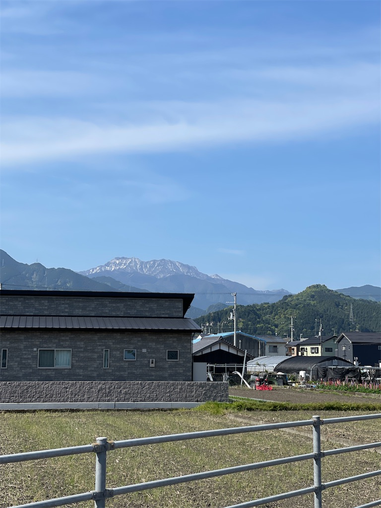 f:id:bikedaisukitoshicyani:20210506174737j:image