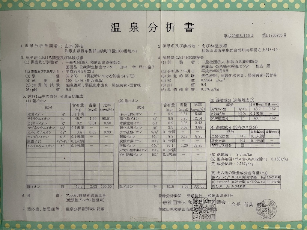 f:id:bikedaisukitoshicyani:20210627204157j:image