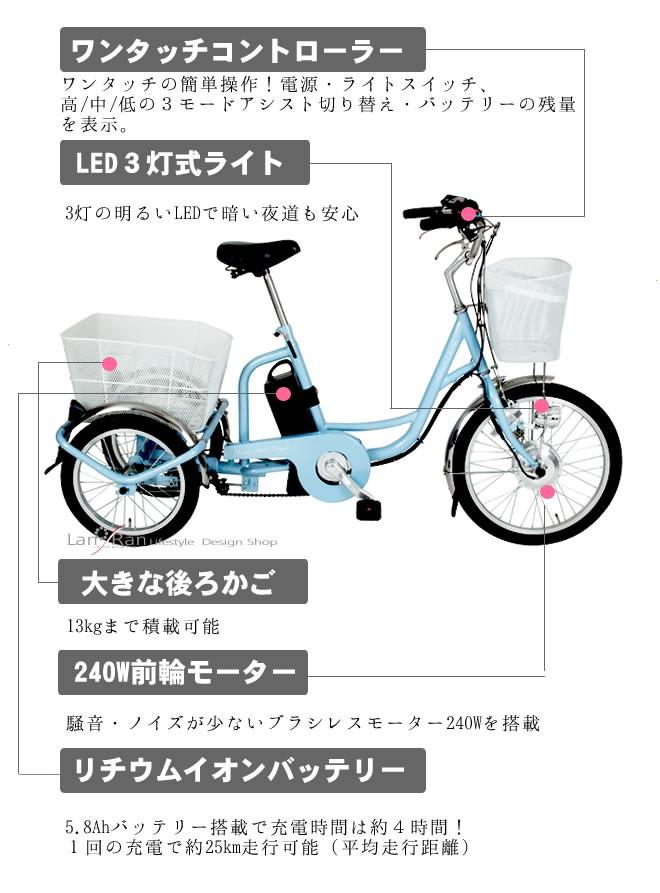 f:id:bikehand:20160107002219j:plain