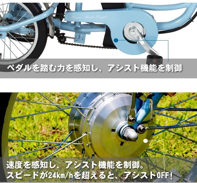 f:id:bikehand:20160107002305j:plain