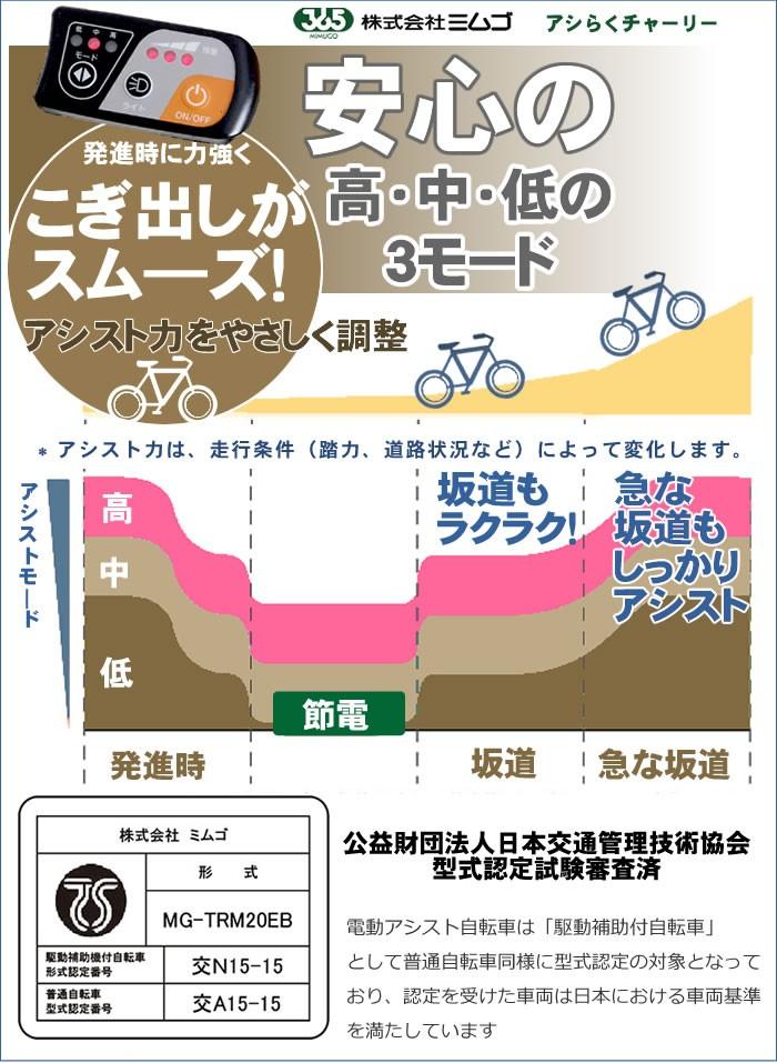 f:id:bikehand:20170916001341j:plain