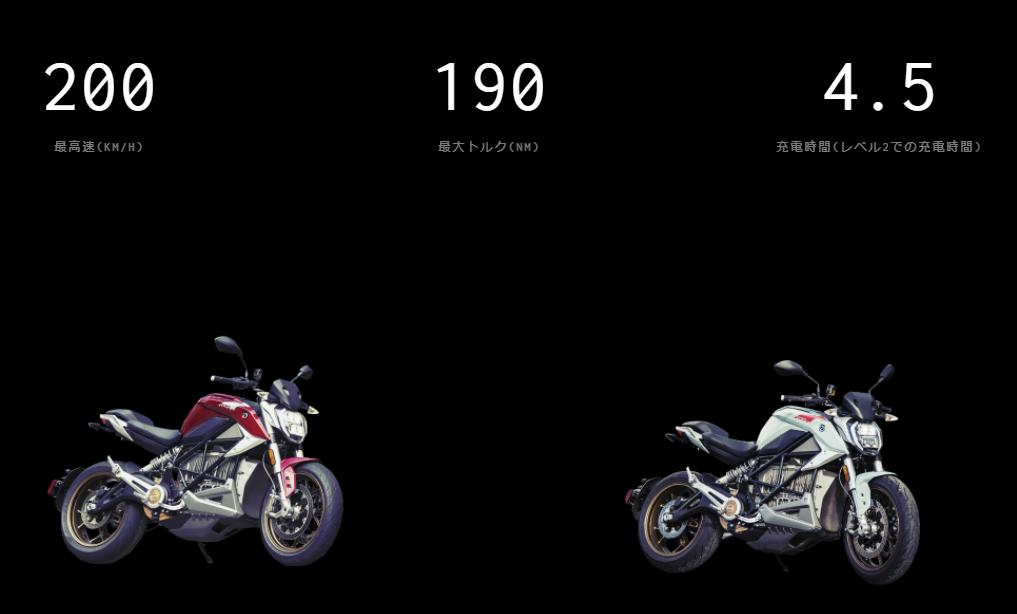 f:id:bikeinfobu:20210323060408p:plain