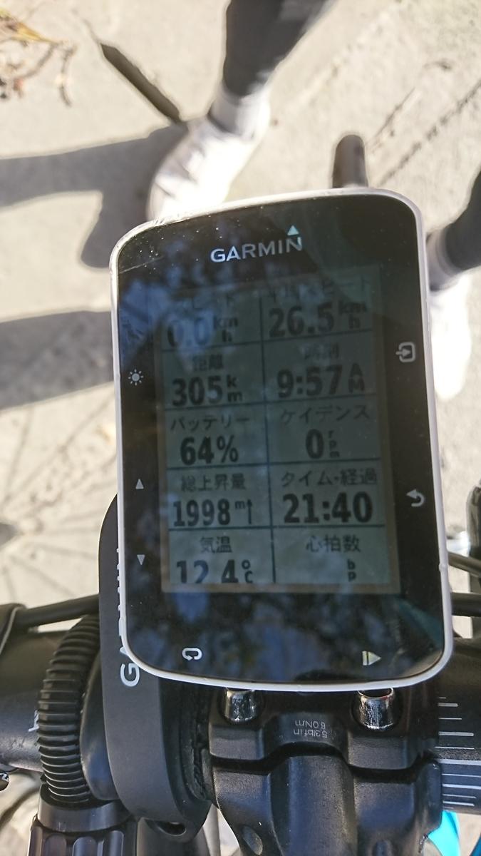f:id:bikesato:20200505160340j:plain