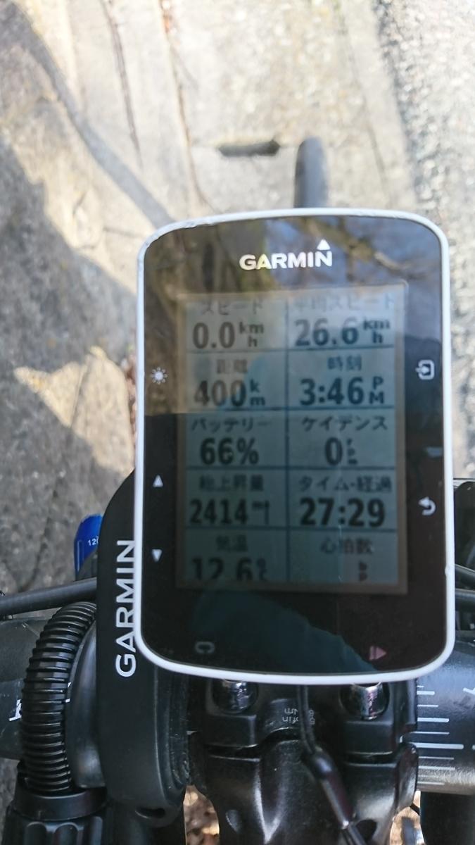 f:id:bikesato:20200505235758j:plain