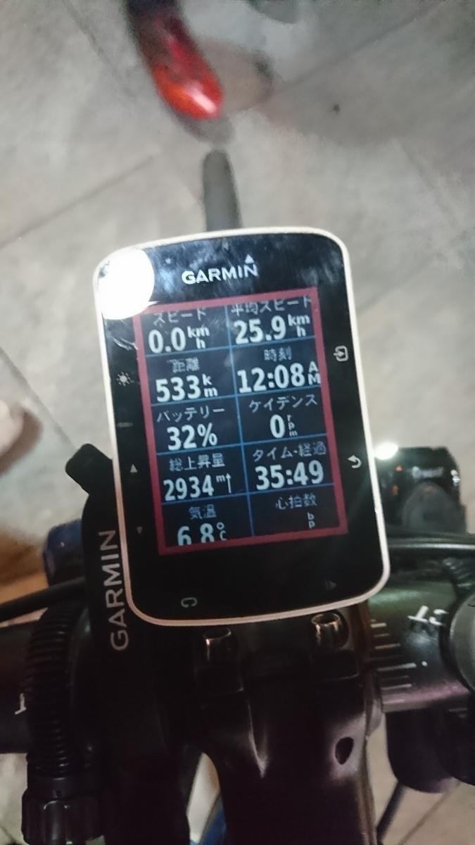 f:id:bikesato:20200506172203j:plain