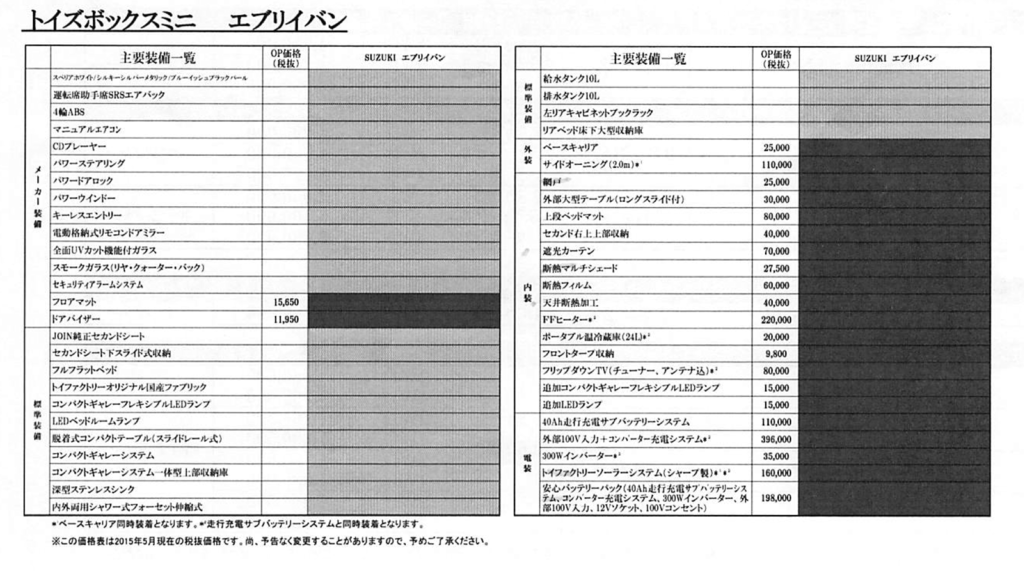 f:id:bikkuri_kuri_taro:20161031215312p:plain