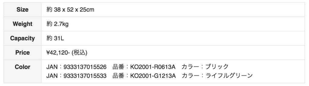 f:id:bikkuri_kuri_taro:20170706013420p:plain
