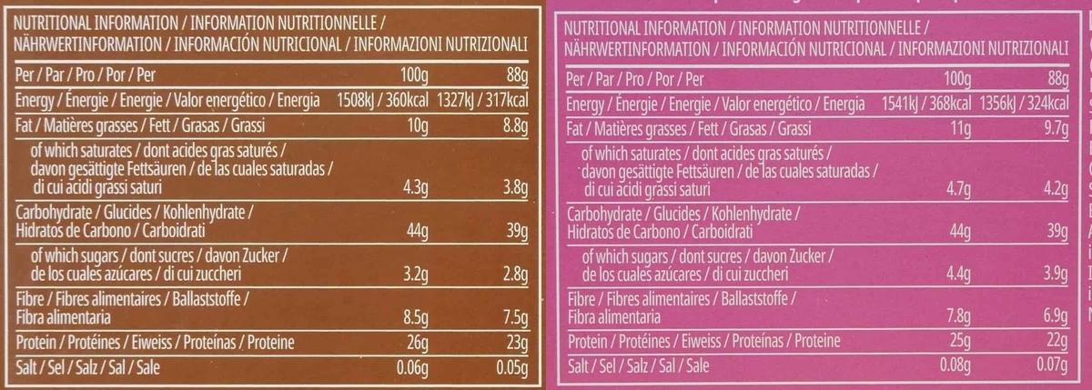 オーツ&ホエイ プロテインバーの栄養成分