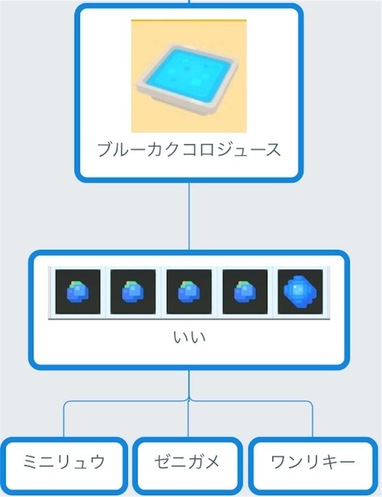 f:id:binary-takuto:20180720205323j:image