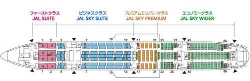ボーイング777-300ER機内座席配置
