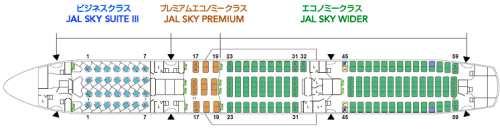 ボーイング787-9機内座席配置