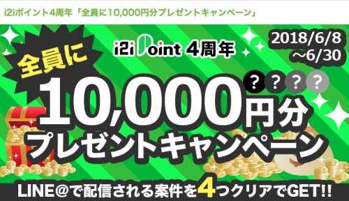 i2iポイント4周年記念キャンペーン