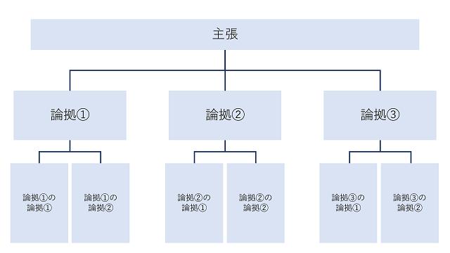 f:id:bio19base:20210418175629p:plain