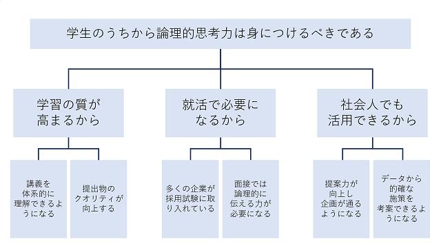 f:id:bio19base:20210418175712p:plain