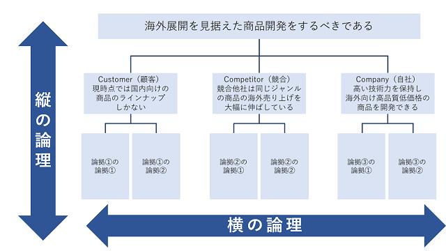 f:id:bio19base:20210430075242p:plain