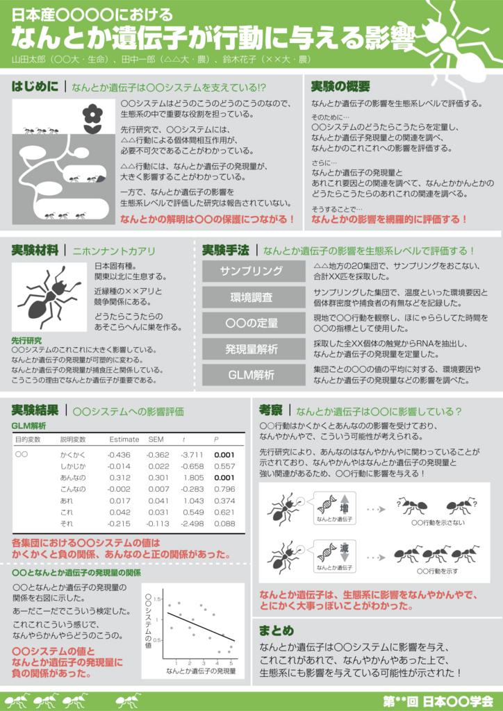 f:id:bio_eco_evo:20170220084714j:plain