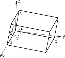 個別「格子定数」の写真、画像 -...