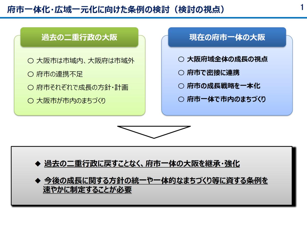 f:id:biomechanics:20210109194217p:plain