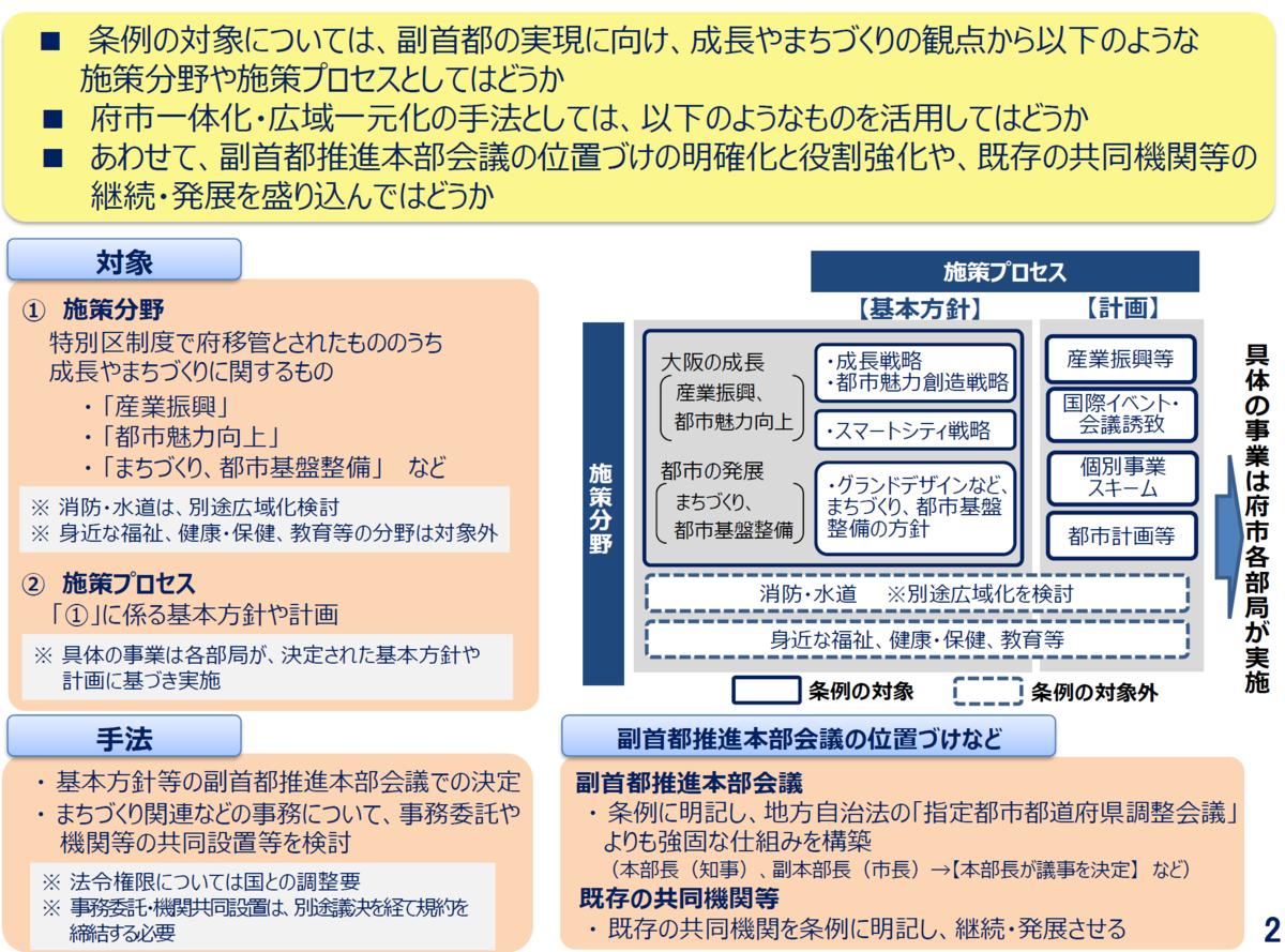 f:id:biomechanics:20210109202605p:plain