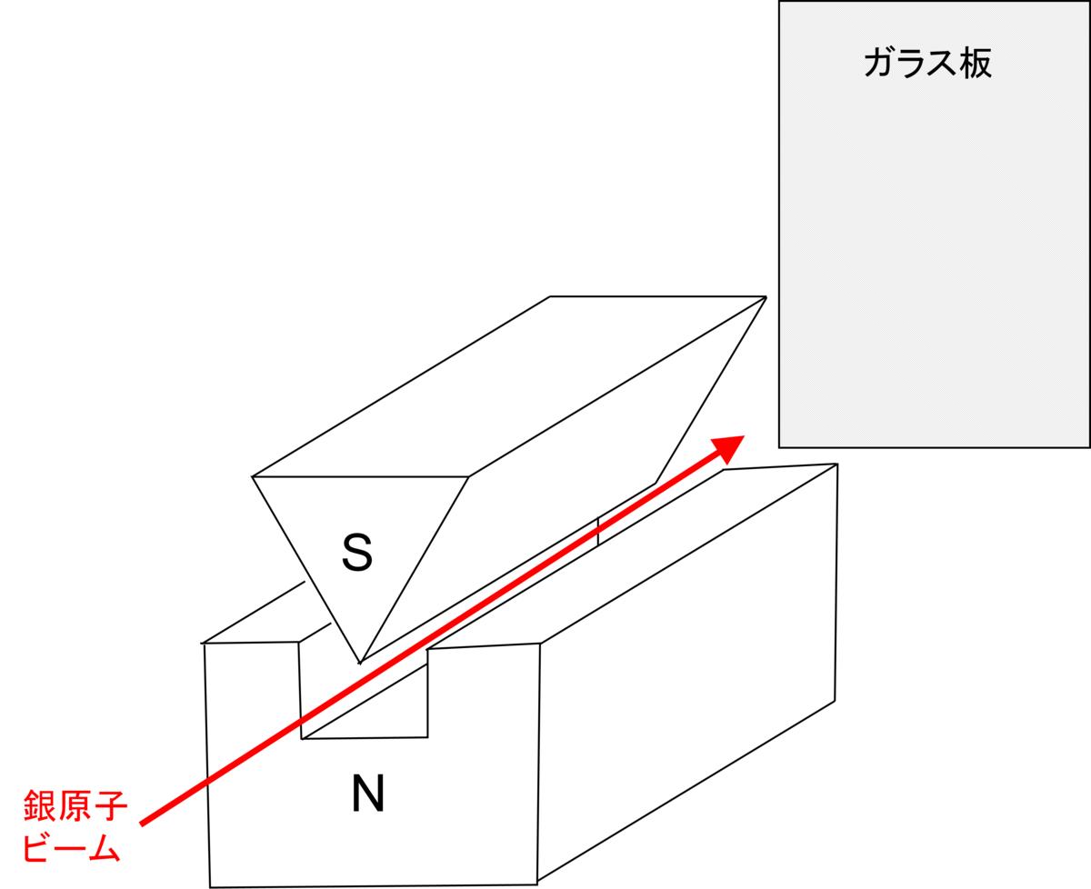 f:id:biomechanics:20210222160335p:plain