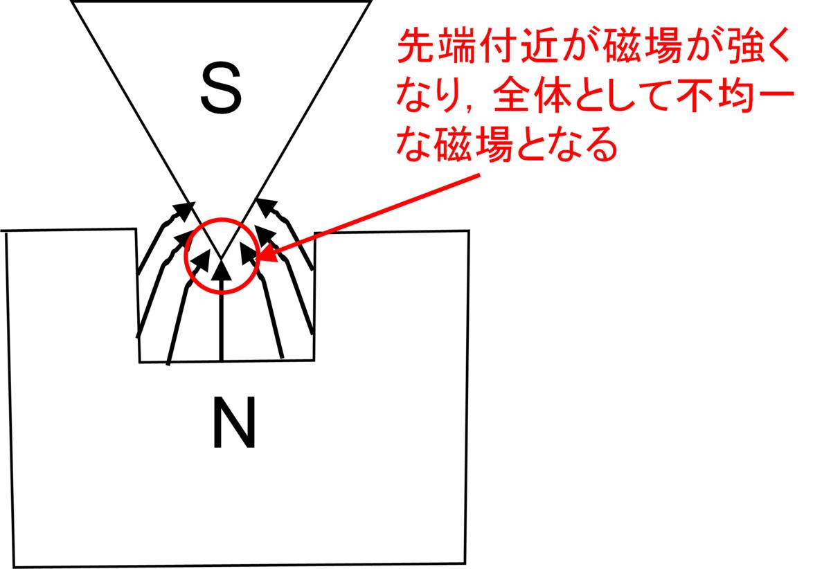 f:id:biomechanics:20210222162301p:plain