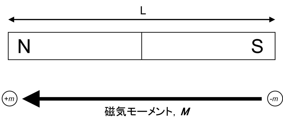 f:id:biomechanics:20210222172620p:plain