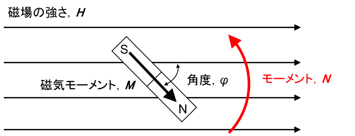 f:id:biomechanics:20210222175545p:plain